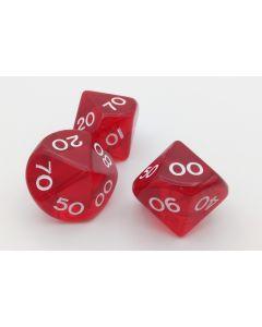 100-sided dice big